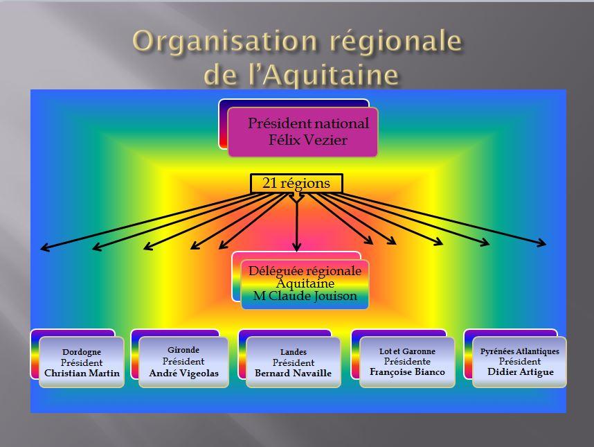 organisation-regionale-aquitaine-mai2016